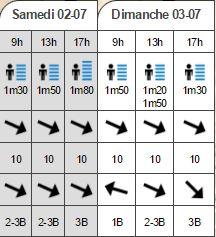 Lacanau Surf Info