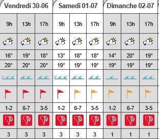 Prévision météo pour ce week end