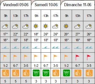 météo samedi 10 juin
